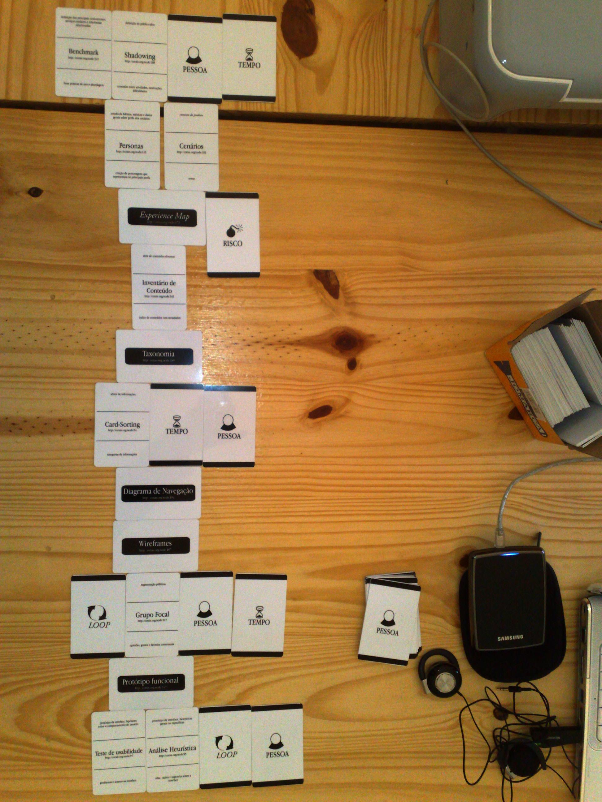 ux cards para o livedu