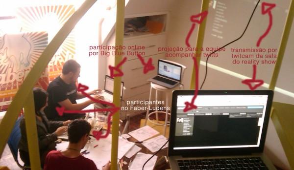 Montagem da sala para participação online