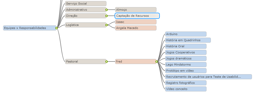 mindmap_example.png